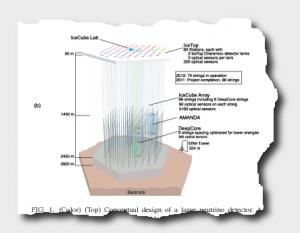 Aufbau des Neutrinoteleskops IceCube