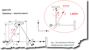 the michelson and morey experiment essay 250000 free michelson and morley's experiment papers & michelson and morley's experiment essays at #1 essays bank since 1998 biggest and the best essays bank.