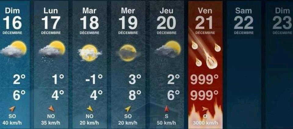 Wettervorhersage (Credit: Virale Verbreitung, unbekannter französischer Urheber)